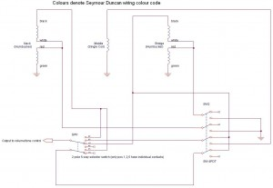 HSH_schematic 300x207 hsh wiring mod to hh sss alloutput com Basic Electrical Wiring Diagrams at edmiracle.co