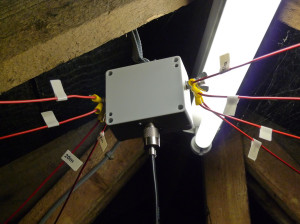 Loft multi-band dipole