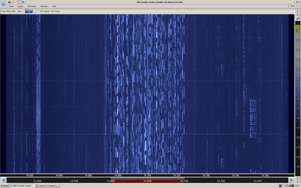 50 kHz of solid RTTY in the 2013 CQ WW RTTY Contest