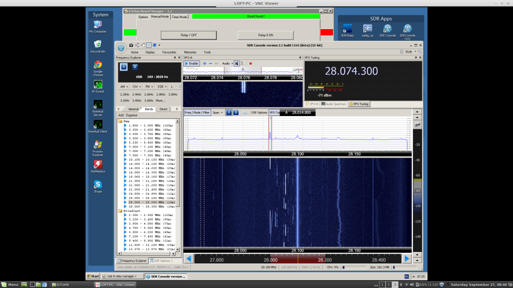 rtty contest wideband monitoring 10m sparse
