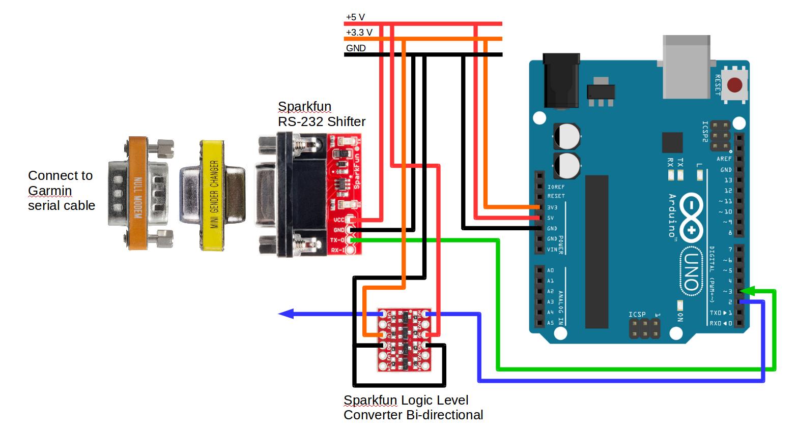 Nmea To Yaesu Vx 8 Wiring Diagram Garmin Vx8 Arduino Uno Setup